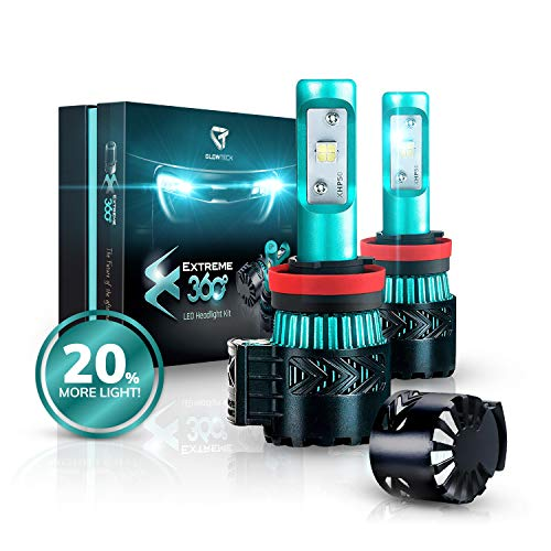 Glowteck LED Headlight Bulbs