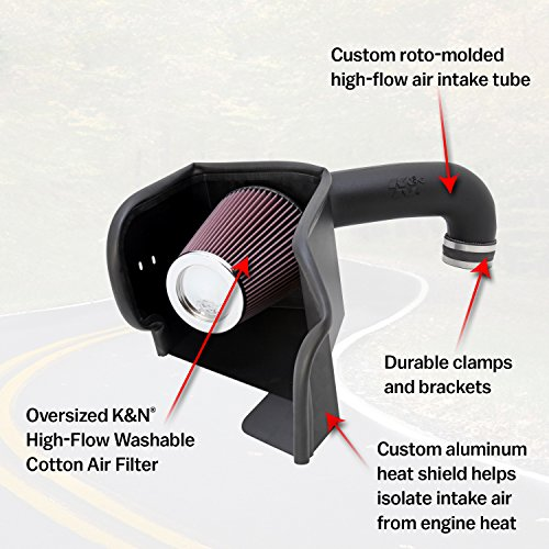 K&N Performance Air Intake Kit 63-1561 with Lifetime Red Oiled Filter for 2009 Dodge Ram Pickup Truck 1500 2500 5.7L V8 by K&N (Image #3)