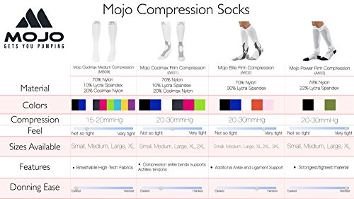 Mojo Compression Socks, Comfortable Coolmax Material for Recovery & Performance. Medical Support Socks - Firm Support, Size Large,White -Compression stockings for women & Compression socks for men by Mojo Compression socks (Image #6)