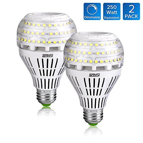 250W Led Lights - 2