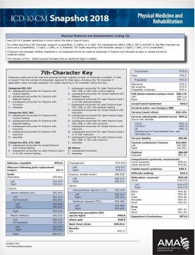 Pdf Download Icd 10 Cm 2018 Snapshot Coding Card Physical Medicine And Rehabilitation Full Online By American Medical Association Celuft66t7fryfhrrgs