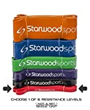 Starwood Sports Pull Up Assist Band for Crossfit, Powerlifting, Stretching and Mobility Training – Single Pull up Band (Red 15-35 lbs) Review