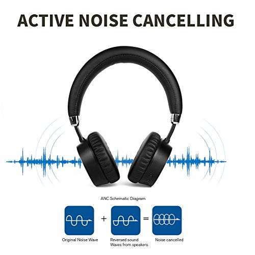 meidong e6anc bluetooth headphones active noise cancelling headphones wireless stereo headphones. Black Bedroom Furniture Sets. Home Design Ideas