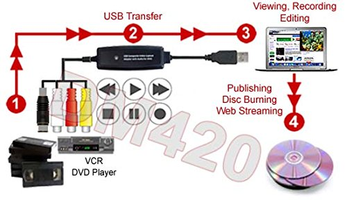 Plug-And-Play USB Video Audio Capture DVR Adapter For Apple Mac OS by AllAboutAdapters (Image #4)