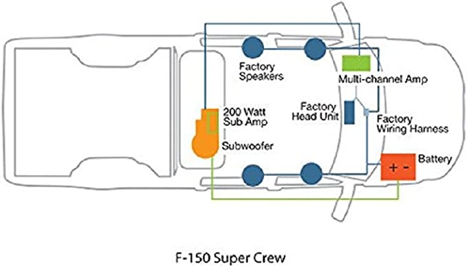 Wiring Diagram For Subwoofer In 2011 F150 Platinum With Sony Premium Sound System from images-na.ssl-images-amazon.com