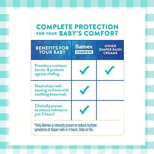 51XZuzYOUvL. AC - Balmex Complete Zinc Oxide Protection Diaper Rash Cream, 16 Ounce