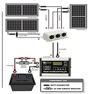 Amazon Com Zamp Solar 16030adx Deluxe Solar Kit Automotive