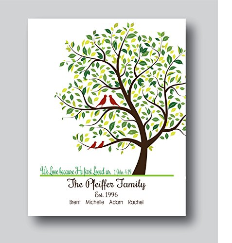 Personalized Family Tree Print, Personalized Family Tree Wall Art, 8x10 or 11x14 Print Only, 25th Anniversary Gifts For Couple, Personalized 10th Anniversary Gifts, Family Tree Wall ()
