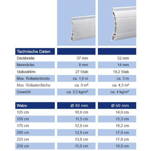 5 x 2 Meter PVC Rollladenlamelle Profil Rolladenlamelle Maxi 52mm Farbe Wei/ß