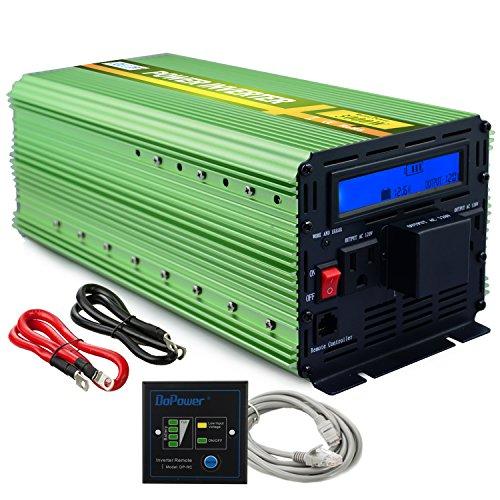 Lcd Inverter Voltage - 2