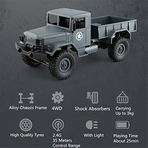 RC Trucks Remote Control Car Electric Vehicle Off-road Military Truck 1/16 Scale 2.4Ghz Radio 4WD 10MPH Rc Crawler with Rechargeable Battery Cars for Kids by Hobby-Ace (1:16, Military Blue)