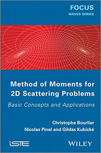Method Of Moments For 2D Scattering Problems: Basic Concepts And Applications