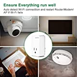 Ankuoo Smart Plug Monitor Router WiFi Reset Outlet
