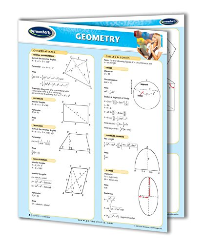 Geometry Learning Chart - Geometry Guide - Math Quick Reference Guide by Permacharts