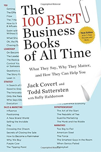 100 Best Business Books Time