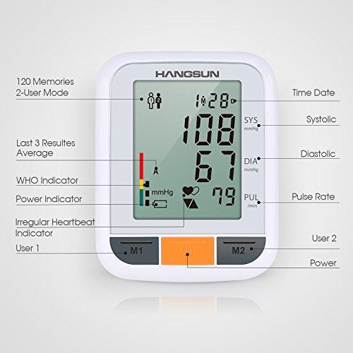 ... BM230 mit großem LCD display, 2 Speicher-Plätzen, Universal-Manschette, WHO Anzeige und arrhythmie erkennung: Amazon.es: Salud y cuidado personal