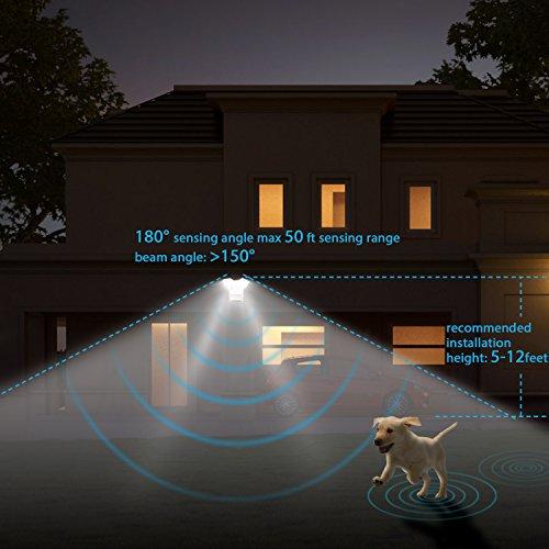 frenchmay led motion sensor security light 20w 2000. Black Bedroom Furniture Sets. Home Design Ideas