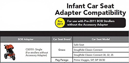 Amazon BOB Infant Car Seat Adapter For Single Strollers Baby Stroller Accessories