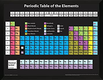 Culturenik Periodic Table of Elements 2017 Decorative Educational Science Classroom Print Framed 16×20 Poster