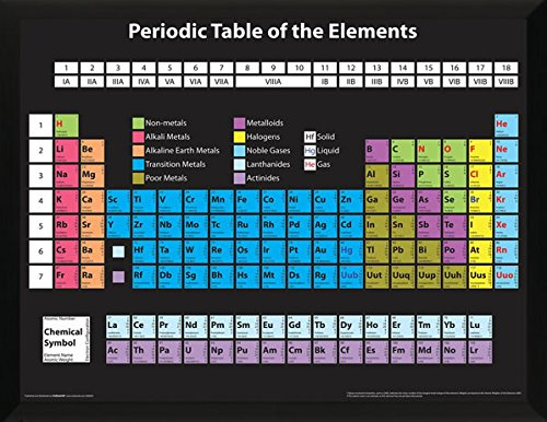 Culturenik Periodic Table of Elements (2017) Decorative Educational Science Classroom Print (Framed 16x20 Poster)