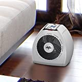 250 Sq. Ft.Portable Electric Fan Compact Heater with Adjustable Thermostat