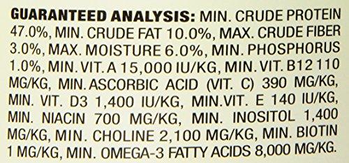 Tetra-16106-TetraMin-Flakes-706-Ounce