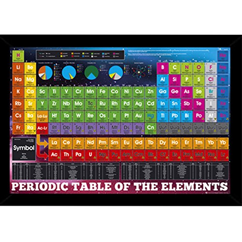 Periodic Table of Elements Poster in a Black Poster Frame  2