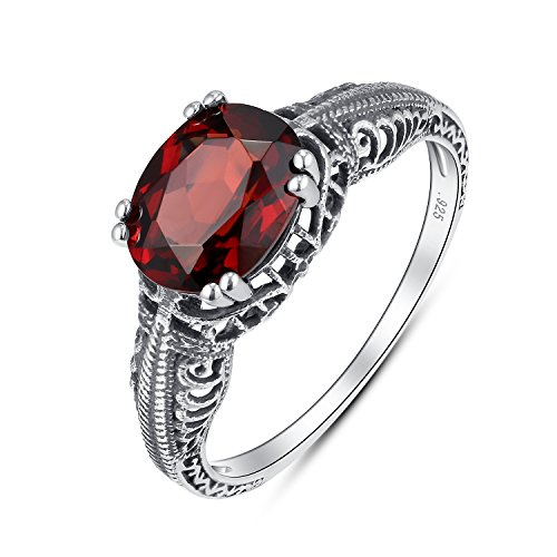 Antique Finished Sterling Silver Oval Genuine Garnet Filigree Ring (2 CT.T.W) (Garnet Rings Sterling Silver compare prices)