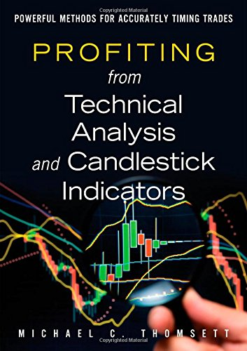Download Profiting From Technical Analysis And Candlestick