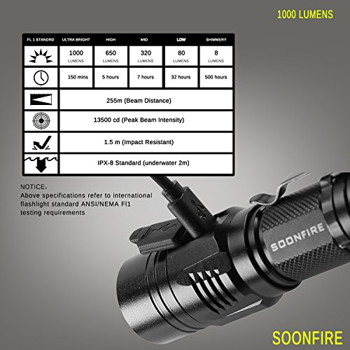 Soonfire Multifunctional 1000 Lumen Ultra-bright Rechargeable CREE XP-L LED EDC Flashlight with 18650 3400mAh Rechargeable Li-ion battery (Black) by soonfire (Image #1)