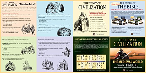 2: The Story of Civilization: VOLUME II - The Medieval World Timeline