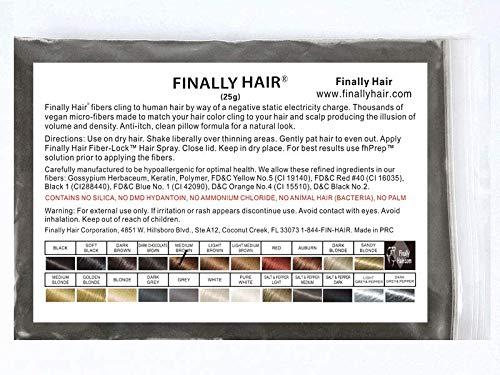 (Hair Building Fibers Medium Brown 25 Grams Refill Your Existing Bottle. Highest Grade Fiber By Finally)