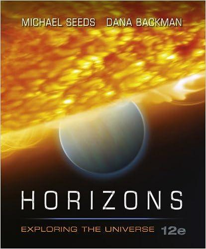 Bundle horizons exploring the universe, 12th + the sky x student.