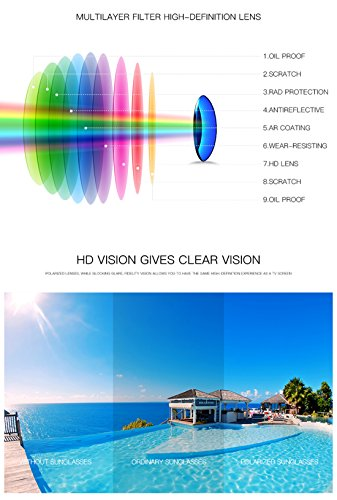 3a7923444a7c Joopin Unisex Polarized Sunglasses Classic Men Retro UV400 Brand Designer  Sun glasses (Black