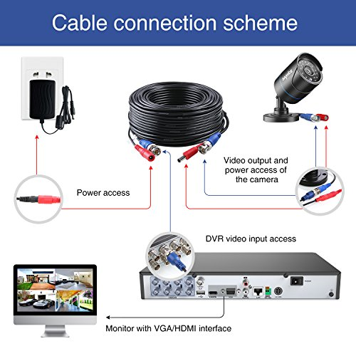 Annke 1 100ft Video Power Cable Cctv Security Camera Bnc
