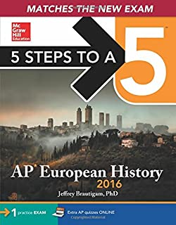 What If I Can't Give A Free Response Answer on AP Euro Exam?