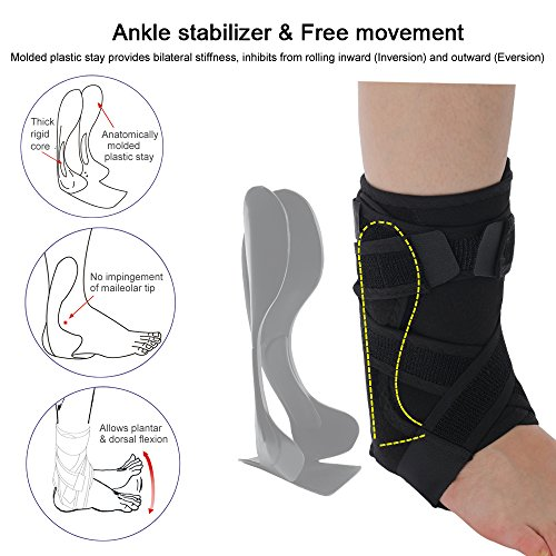 Rigid Ankle Brace Stabilizer,Medical Grade&FDA Approved Ankle Support w/Rigid Stay,Nonslip Strap Compression Ankle Wrap Protection for Ankle Pain Relief,Injury Prevent - R/L Foot,Men or Women by igoeshopping (Image #2)