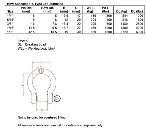 Stainless Steel 316 Bow Shackle 7/16'' (11mm) Oversized Pin US Type Marine Grade by US Stainless (Image #4)