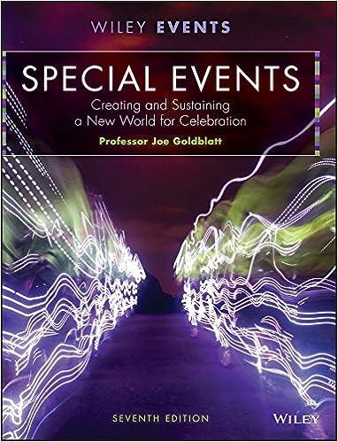best event planning books