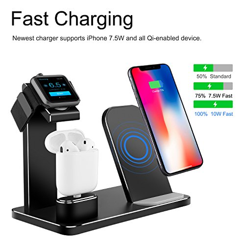 Fast Charging Wireless Charging Station