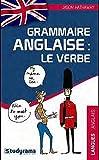 Image de grammaire anglaise : le verbe