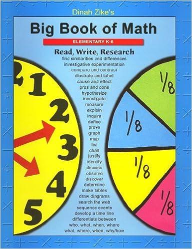 Big Book of Math (Elementary School K-6): Dinah Zike: 9781882796229 ...