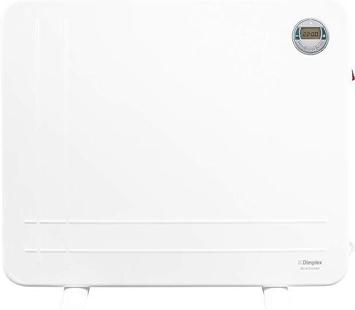 Low Wattage Panel Heaters & Low Energy
