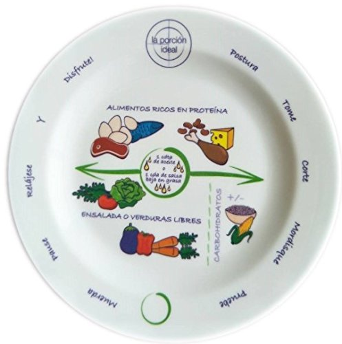 Portion Perfection for Healthy Eating Weight Loss Diet Portion Control Bariatric Surgery Plate - Spanish Translation