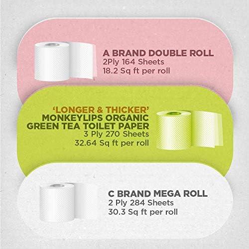 Monkeylips O GREEN TEA Toilet Paper, Unbleached, 12 Rolls, 3 Ply