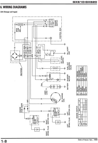 51Xh%2BRBfuWL amazon com honda gx610 gx620 k1 u1 engine service repair shop honda gx270 wiring diagram at gsmx.co