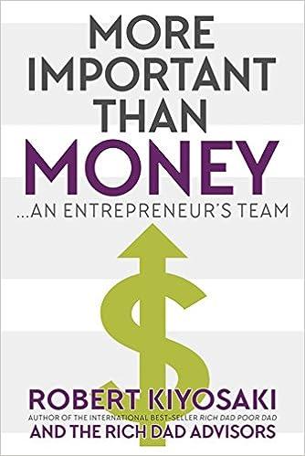 amazon more important than money an entrepreneur s team robert