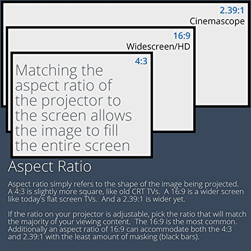 Carls Gray Rear Projection Film (16:9 | 105x187 | 214-in | Folded) Grey Rear Projection Material, Rear Projection Screen Material, Rear Projection Projector Screen, Translucent Projection Fabric by Carls Place (Image #3)