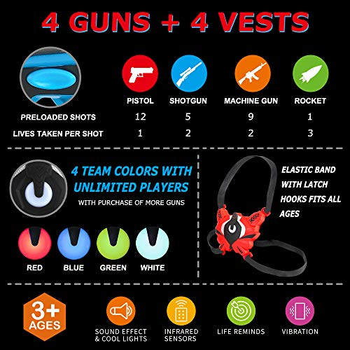 Laser Tag Guns Set with Vests, Infrared Guns Set of 4 Players by LUKAT (Image #4)