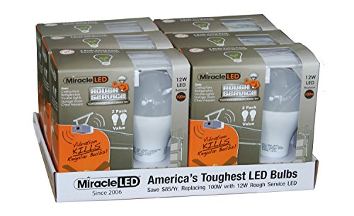 100W 130V Flood Light in US - 7